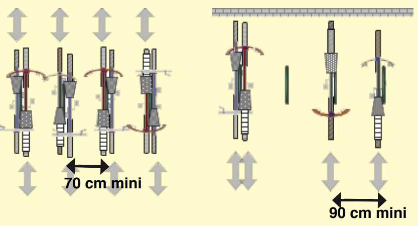 Schéma d'espacement d'arceaux pour le stationnement vélo