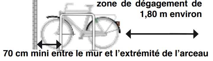 Espace de dégagement de stationnement vélo